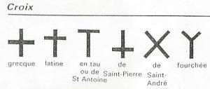 Les différentes croix